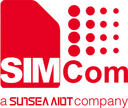 SimCom our brands